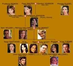 charmed les Halliwell - Bing Images