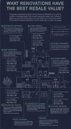 Renovations With the Best ReSale Value-Infographic- | Sonoma County Real Estate | Ron Welsh - Sonoma County Properties