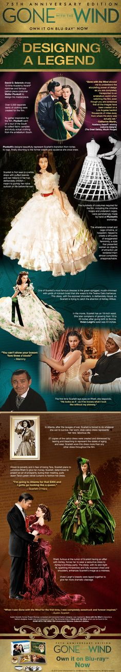 #GoneWithTheWind Fashion infographic