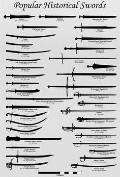 Swords And Daggers, Knives And Swords, Book Writing Tips, Writing Prompts, Draw Tutorial, Types Of Swords, Sword Types, Types Of Armor, Types Of Knives