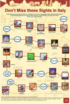 From major cities down to towns and villages, there are tons of attractions in Italy. Use this infographic as your guide when you travel to Italy. What are the top spots on your bucket list? #Italytravel #Italyvacation #VisitingItaly