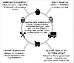 #Proposte per un' #agenda del #cibo. La partecipazione alla definizione di una agenda del cibo per la Città Metropolitana di #Torino è un'occasione per ragionare sul contributo che possiamo portare come rete di #economia #solidale per promuovere il benvivere di tutti.