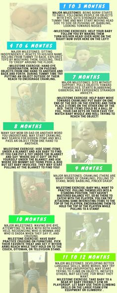 22 best Baby Milestone Chart images on Pinterest Sons, Parents and - Baby Development Chart