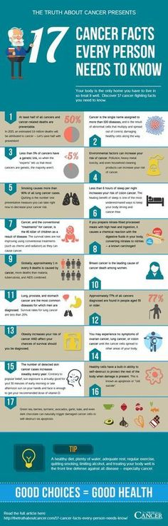 Cancer is the leading cause of death in people aged 45-64 in the U.S. What can you do to get or stay cancer-free? Start by reviewing these 17 Cancer Facts.
