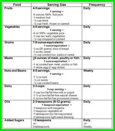 A Diabetic Diet is One of the Most Effective Ways to Control Symptoms of Diabetes | Diabetes Diet -- You can find out more details at the link of the image. #DiabetesDiet
