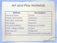 Art Therapy Autism