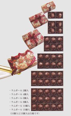 喜久屋洋菓子舗のラムボール(神奈川)