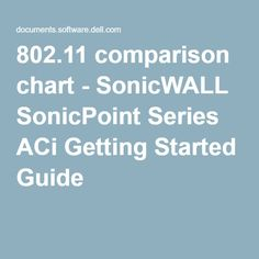 802.11 comparison chart - SonicWALL SonicPoint Series ACi Getting Started Guide
