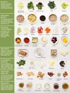 New Salads by williams-sonoma: Mix and match for endless possibilites! #Inforgraphic #Salads
