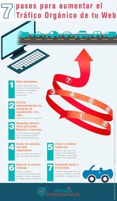 Esta infografía en español nos descubre las 7 claves o pasos a seguir para aumentar el tráfico orgánico de una página web o blog.