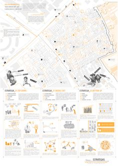 """Cristina Domecq. Final Thesis. ETSAM/UPM """"Productive environments as the main strategy for slum upgrading in Ahmedabad, India"""""""
