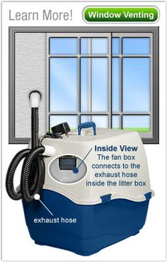 Eliminate Kitty litter odor. Window Venting
