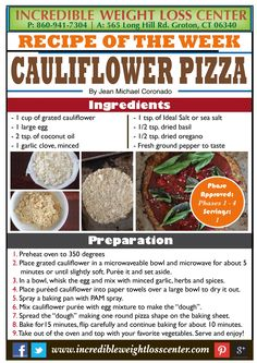 IDEAL PROTEIN PHASE 1 RECIPE: CAULIFLOWER PIZZA  This recipe shows you how to make the crust, it's up to you how you top this! I used my homemade tomato sauce, garlic, baby spinach, arugula and served this with Ideal Protein's Blueberry, Cranberry & Pomegranate Drink Mix (to feel like I had it with wine). Let us know how YOU would have your pizza.  #nutrition #recipe #healthyliving #healthyrecipe #diet #weightloss #DIY #pinit #pizza #veggies