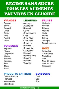 Régime sans sucre: la liste complète des aliments sans glucide pour maigrir vi… Diet without sugar: the complete list of foods without carbohydrate to lose weight fast! Proper Nutrition, Nutrition Tips, Healthy Nutrition, Healthy Detox, Sports Nutrition, Holistic Nutrition, Health Tips, Healthy Protein, Nutrition Education