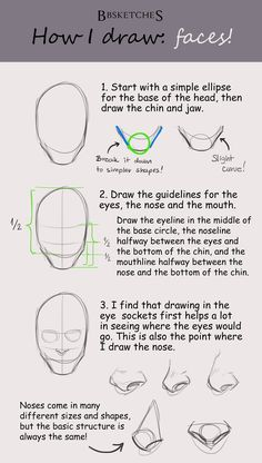 A place of Art — Face tutorial for Anon! I wasn't sure whether you...