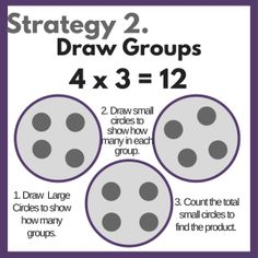 Multiplication can be challenging for kids to learn and for teachers to teach! Here are a few tips to make teaching multiplication easier. Multiplication Strategies, Teaching Multiplication, Math Strategies, Teaching Math, Math Math, Math Fractions, Math Games, Maths, Math Class