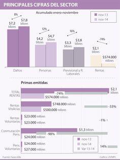 Vida, salud y accidentes, los seguros que debería comprar en 2015
