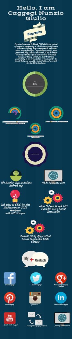 Curriculum Infographic