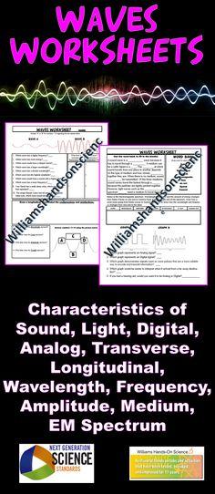 electromagnetic spectrum science pinterest electromagnetic spectrum spectrum and physics. Black Bedroom Furniture Sets. Home Design Ideas