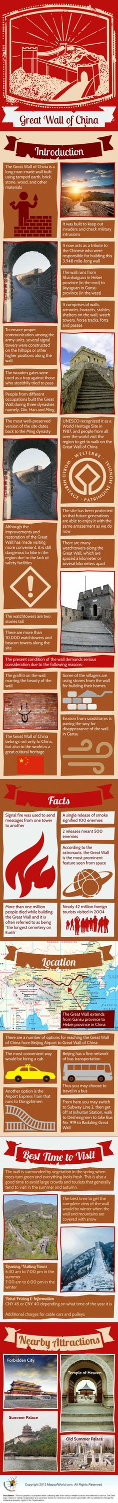 What is Great Wall of China - All about Great Wall of China [Infographic]
