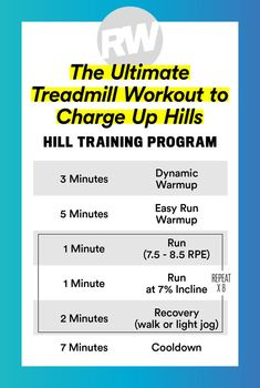 4 Treadmill Workouts to Increase Speed Build Strength Burn Fat and Crush Hills Workout Plan For Men, Workout Plan For Beginners, Workout Plans, Treadmill Workouts, Fun Workouts, Extreme Workouts, Monthly Spread, What Is Hiit, Walking Exercise