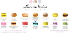 oh how I love macarons!...and so many great flavors here :)