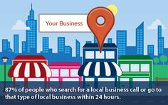 Do 25 Live Local Business Directory Listing Or Citation Country Wise for $5