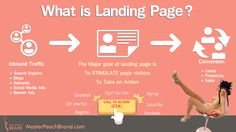 The Main Purpose of Landing page is to Stimulate page visitors to Take an Action. Click on Visit to read more...