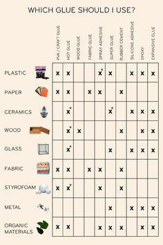 Don't know what glue to use for your next project. Check out this chart. Or better yet print it out and hang it up in you shop.