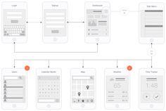 Webサイトやモバイルサイトのワイヤーフレームがたくさん!でレイアウト作りの参考に役立つ「UI TITES」と「UXKITS」   HTML5でサイトをつくろう