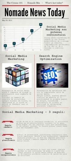 Breaking news! Today: Social Media Marketing. News Today, Social Media Marketing, Insight, Learning, Studying, Teaching, Onderwijs