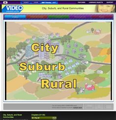Simply Skilled in SecondRural, Urban, and Suburban Communities = FUN!Simply Skilled in Second Social Studies Communities, Types Of Communities, Communities Unit, Community Activities, Social Studies Activities, Teaching Social Studies, Student Teaching, Teaching Resources, Science Classroom