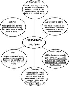 Week 2: Historical Fiction  This would be a good handout to give the students to help them understand the components of historical fiction.