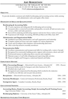 Canadian Resume Builder Best Resume Of The Founder Of Visualize  Infographic Resumes .