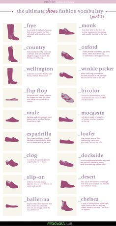 The ultimate SHOES Fashion Vocabulary (Part 2) #fashion #shoes #infographic