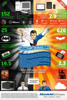 Le #DSI, super-héros des entreprises d'aujourd'hui en #infographie
