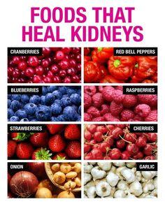 8 Foods That Heal Kidneys #healthy #diet