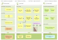 The customer journey map is an oriented graph that describes the journey of a user by representing the different touchpoints that characterize his/her interaction with the service.