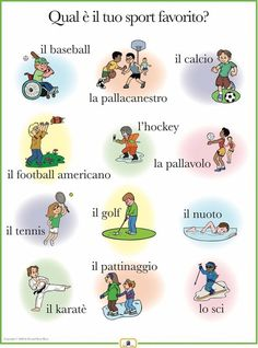 Image result for italian sports words