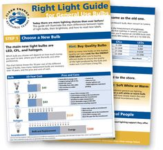 The Right Light Guide: what light bulb is most efficient? What bulb costs less in the long run? #mnCERTs