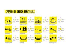 Catalog of design strategies. [Architecture – Infographic] Catalog of design strategies. Villa Architecture, Architecture Concept Diagram, Architecture Diagrams, Architecture Models, Plan Maestro, Urban Design Diagram, Corporate Interiors, Design Strategy, Urban Planning