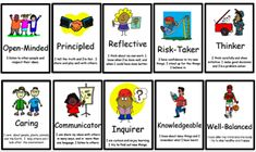 Carol Myers - PYP Learning Profile Attributes and Attitudes