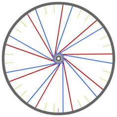 Building a Bicycle Wheel