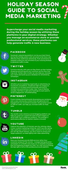 F A C E B O O K Facebook's advertising platform can be your best friend during the holiday season and can prove to be more...