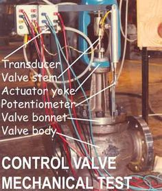 I was asked to create this control valve mechanical test procedure for one of the world's leading engineering companies. 1 Introduction 2 L. Engineering Companies, Control Valves