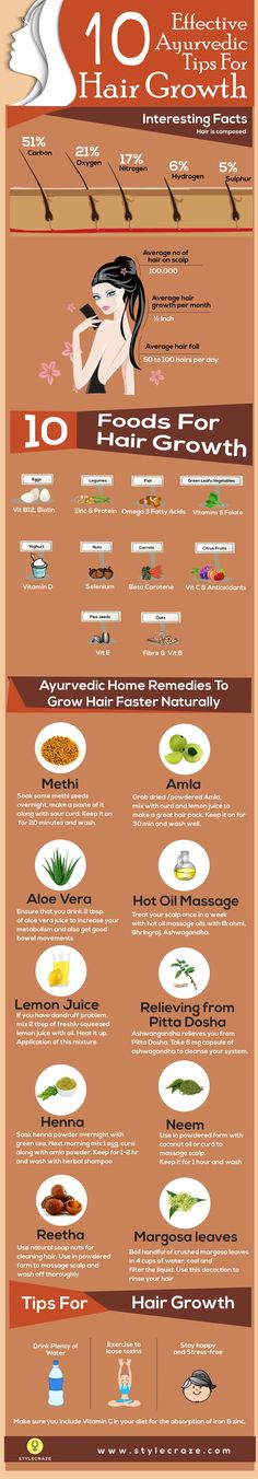 14 Effective Ayurvedic Tips For Hair Growth - Nothing works better than natural ingredients for hair growth and care! Our expert Zinnia gives you 10 effective ayurvedic home remedies for faster hair growth. Ayurvedic Home Remedies, Home Remedies For Hair, Hair Fall Remedy, Natural Remedies, Ayurvedic Hair Care, Hair Loss Remedies, Hair Growth Tips, Hair Care Tips, Grow Hair