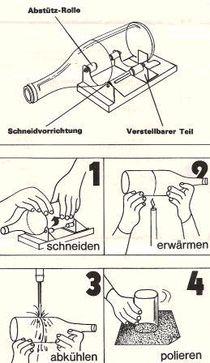 Flaschenschneider - Kingwerkzeuge.com