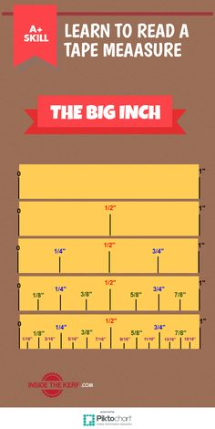 "Woodworking School Below I have created an infographic and a video on how to read a tape measure efficiently. We will refer to this as the ""big inch"". This is… - Below I have created an infographic and a video on how to read a tape measure efficiently. Woodworking Jigs, Carpentry, Woodworking Projects, Wood Projects, Woodworking Equipment, Woodworking Nightstand, Popular Woodworking, Custom Woodworking, Woodworking Furniture"