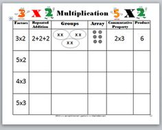 Multiplication worksheet-arrays