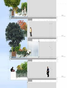 Bosco Verticale, or Vertical Forest, Milan, Italy  by:  Boeri Studio section